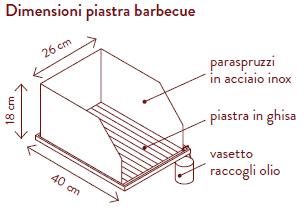 Dimesioni piastra barbeque per cucina solare a parabola